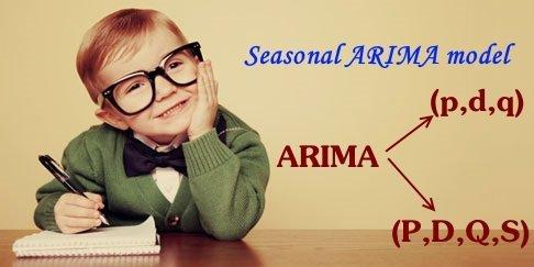 Ước lượng mô hình ARIMA thời vụ trên Stata