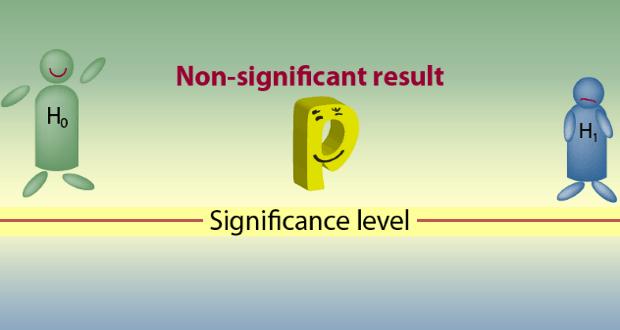 Kiểm định sự tồn tại biến nội sinh và phương sai thay đổi trong GMM