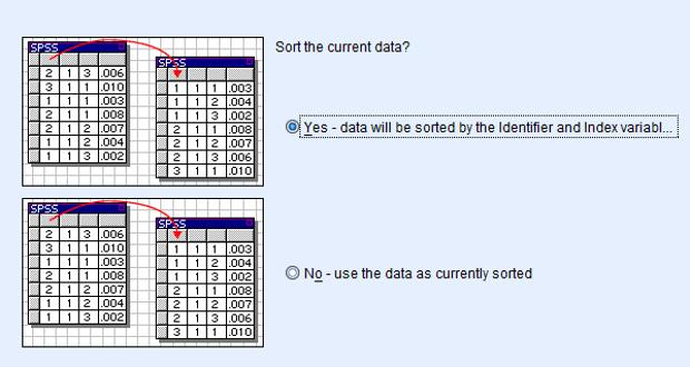 Chuyển đổi dữ liệu ngang - doc